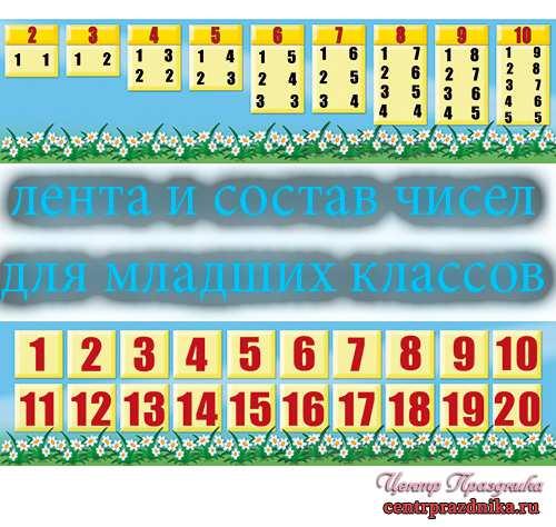 Оформление класса в начальной школе – Лента и состав чисел