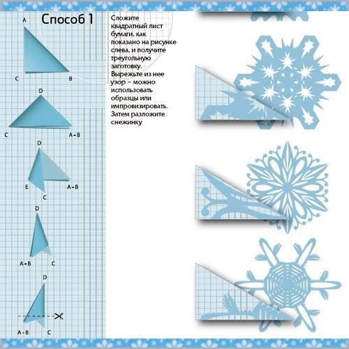 Снежинки из бумаги поэтапно